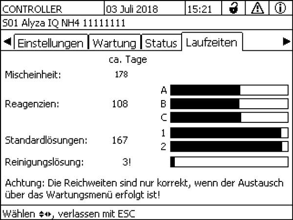 Anzeige der Reagenzien-Reichweite des Alyza IQ NH4